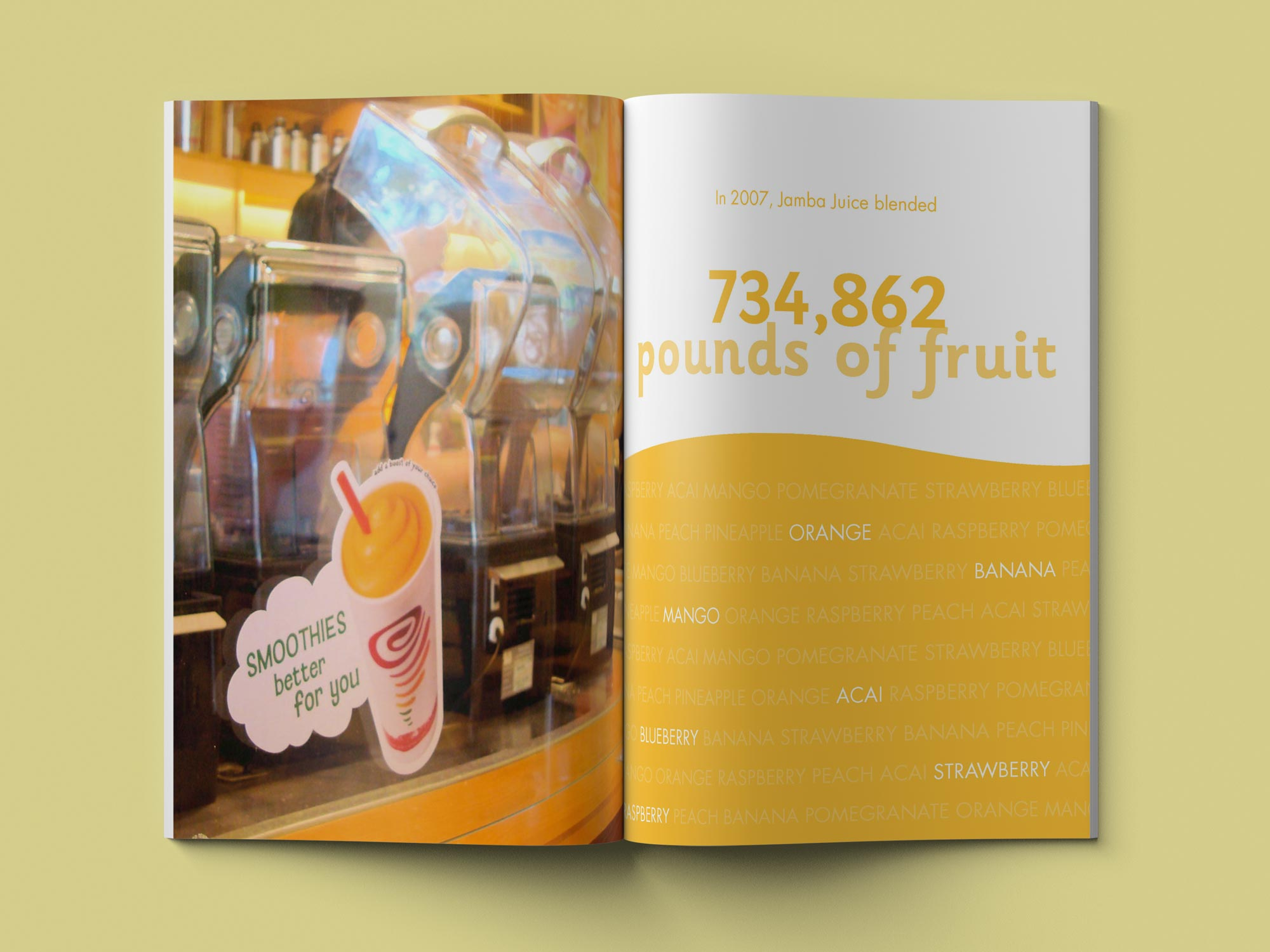 Jamba Juice Annual Report Pounds of Fruit spread.