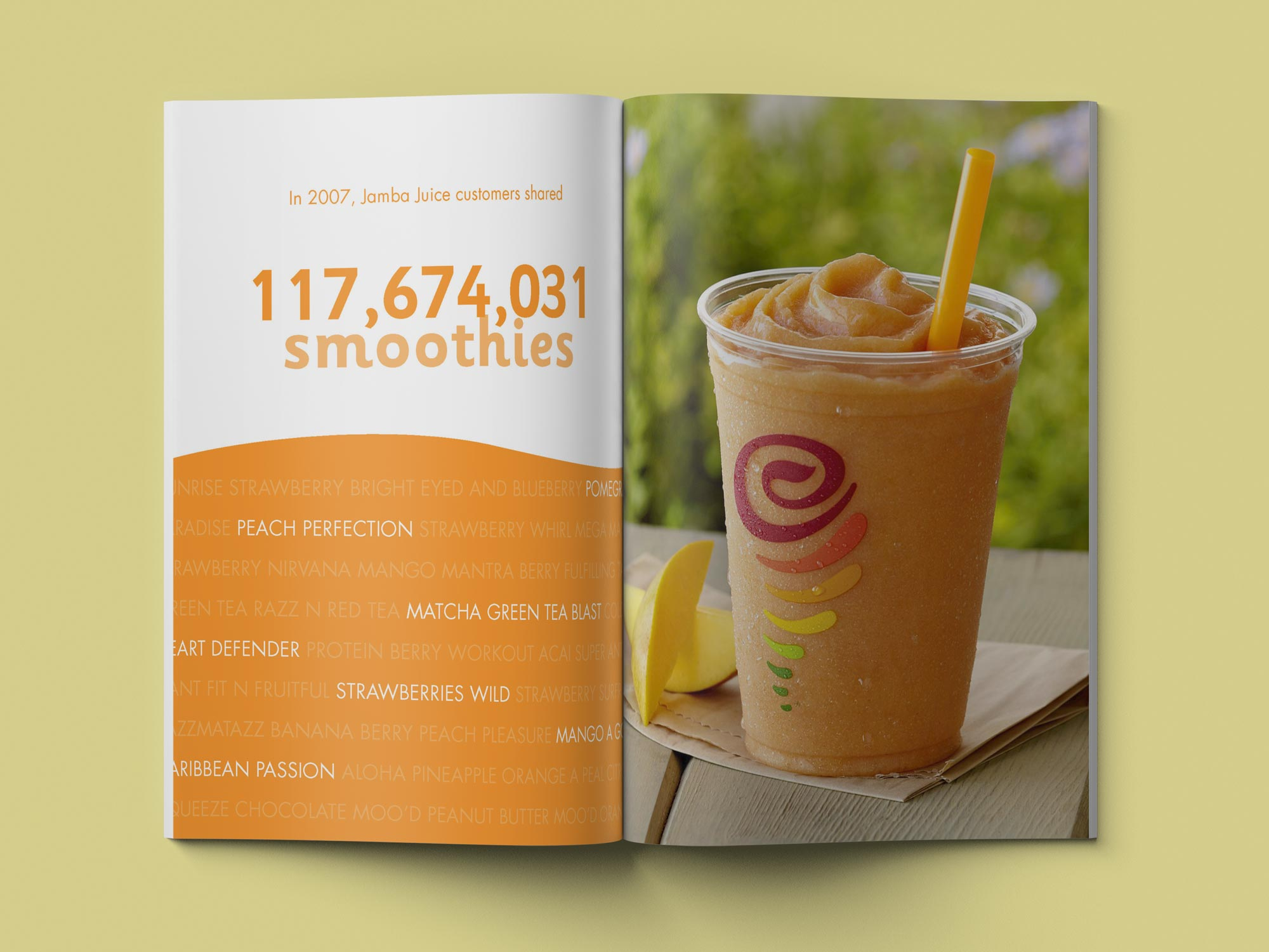 Jamba Juice Annual Report Smoothies Shared in 2007 spread.